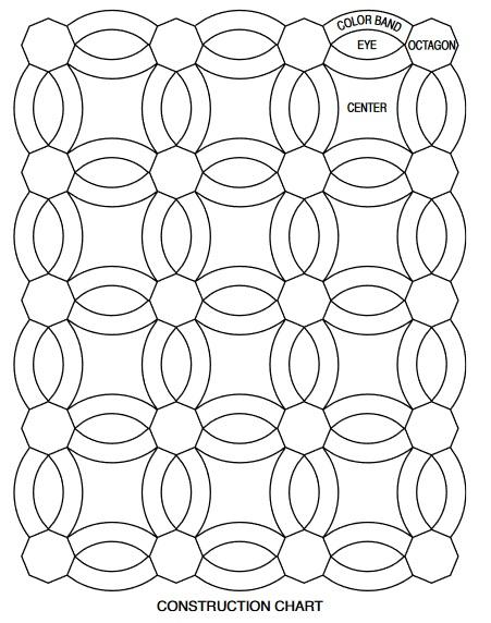 construction chart