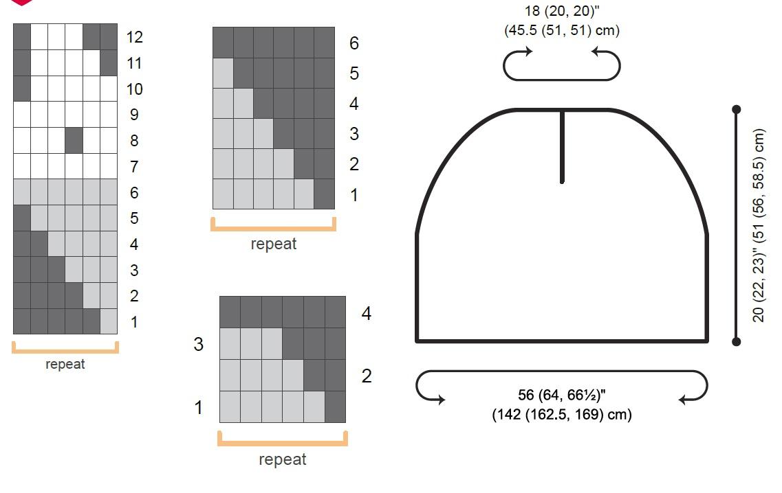 la5527-charts